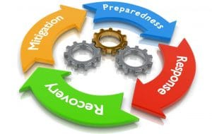 perth disaster recovery IT Support